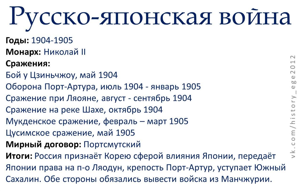 таблица гдз 9 войны русско-японской ход класс истории по