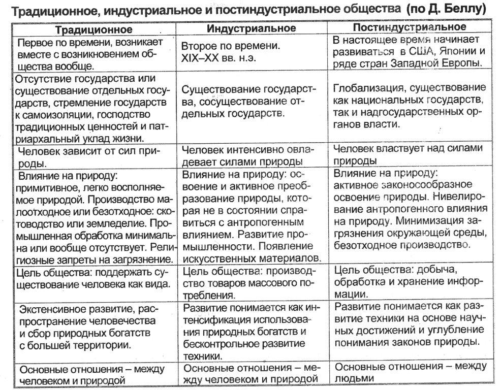 Добавил: admin (14.09.2012).  Категория.  5. 4. 3. 2. 1. ОБЩЕСТВОВЕДЕНИЕ.