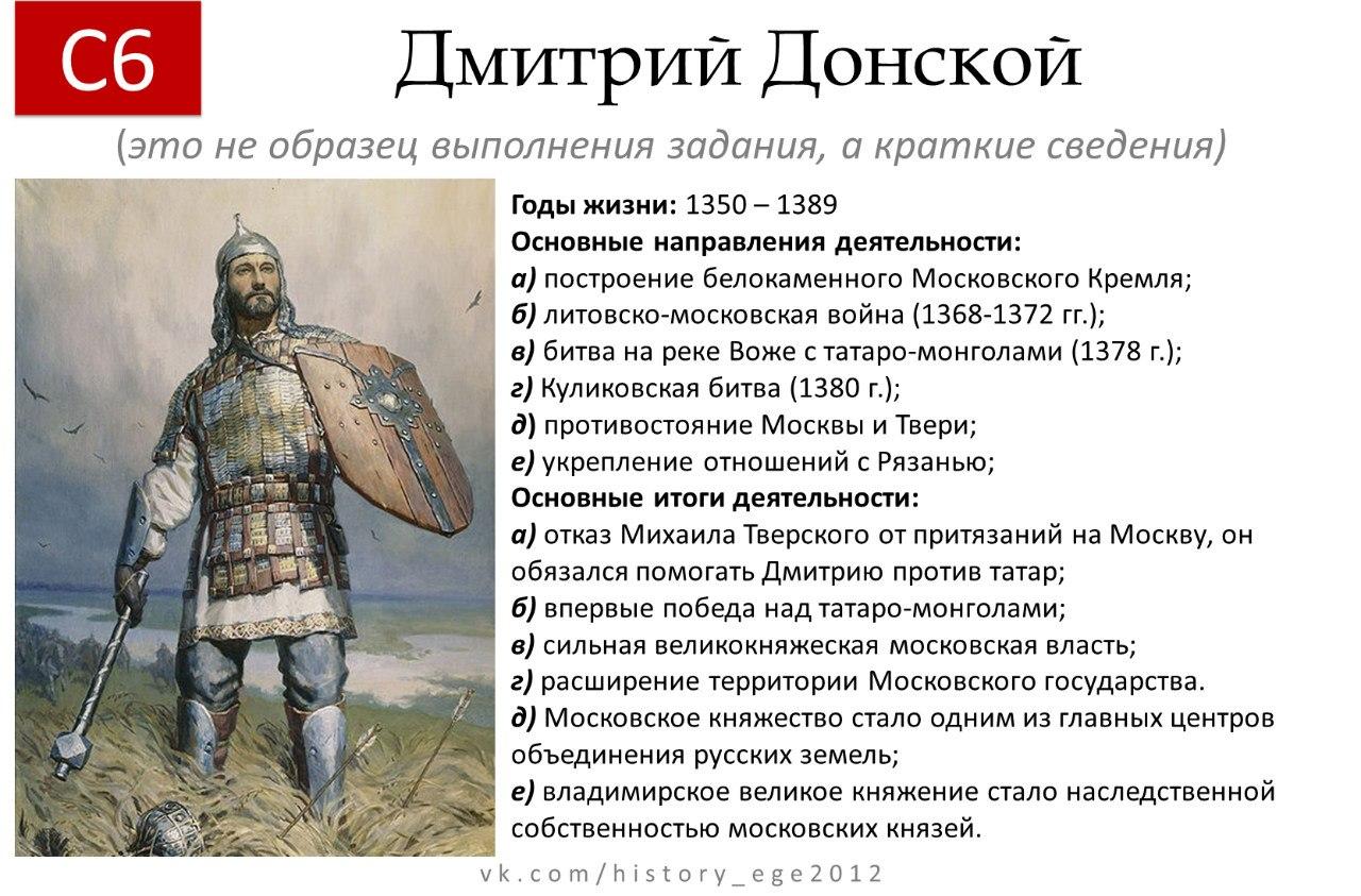 Истории княжение донского дмитрия шпаргалка по